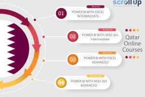 Power BI Courses